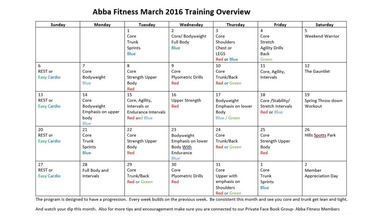 March 2016 Training Overview