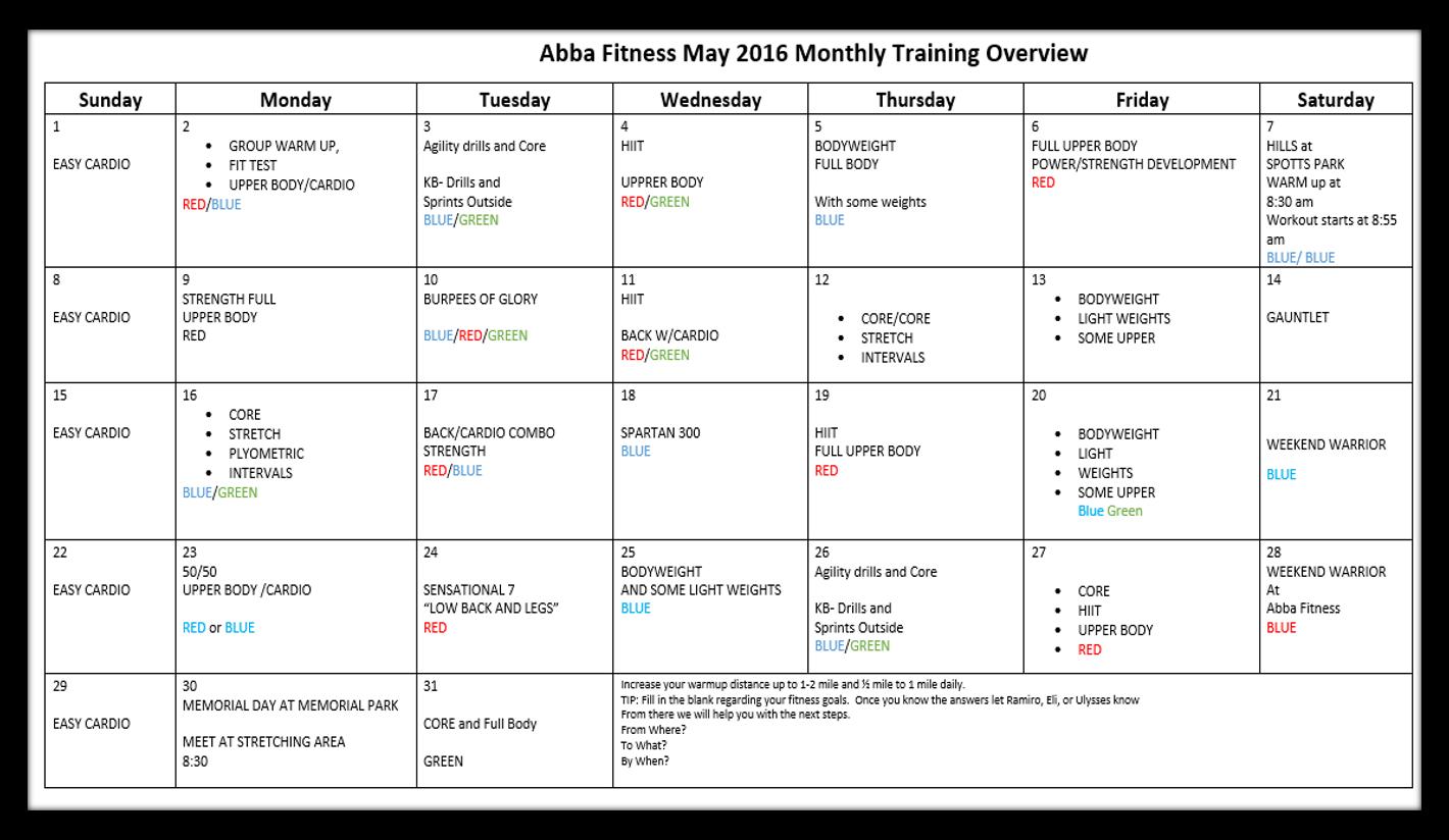 may training