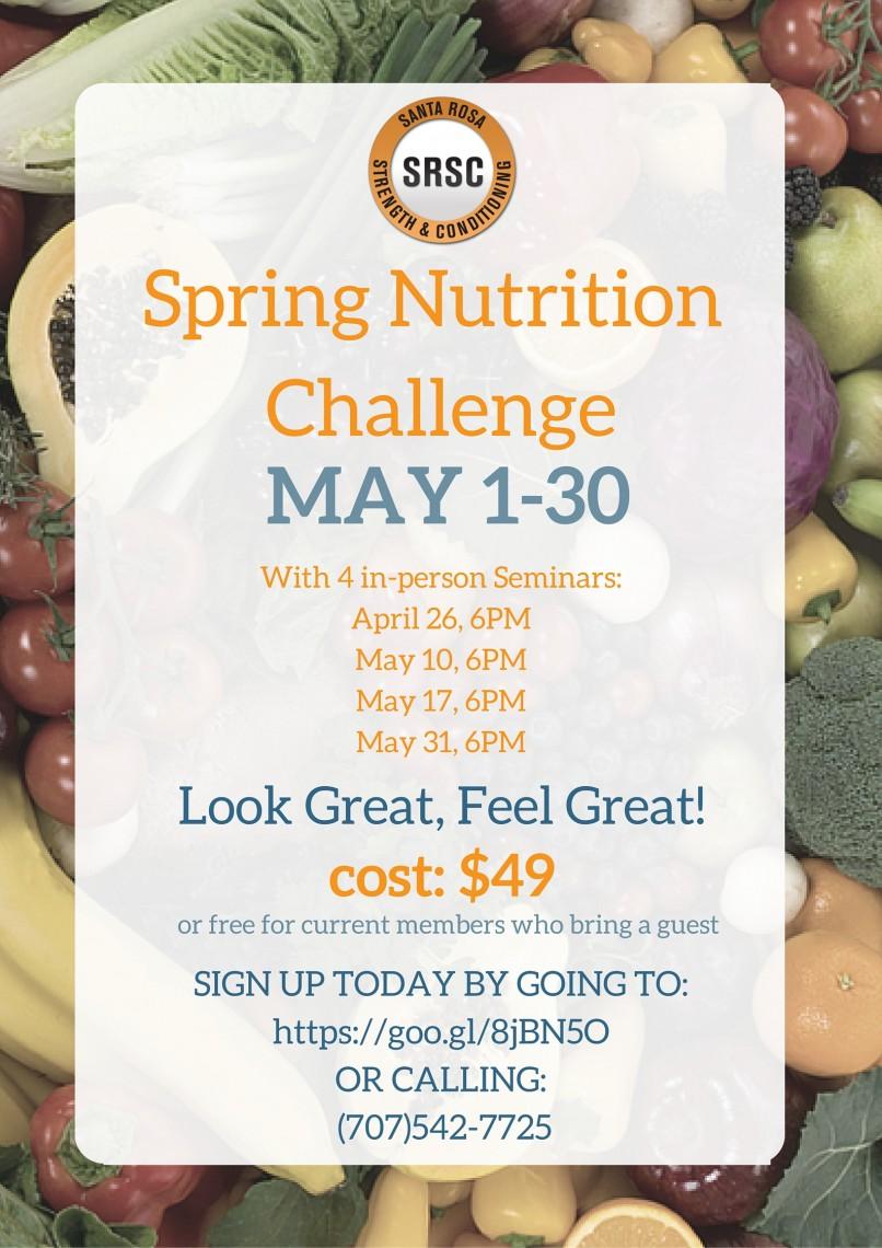 Spring Health Transformation Challenge