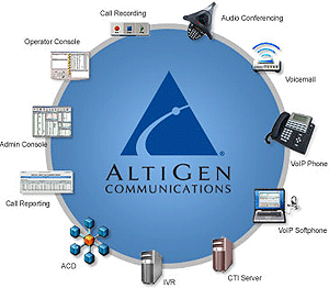 altigen-all-in-one