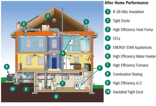 home energy audit business plan