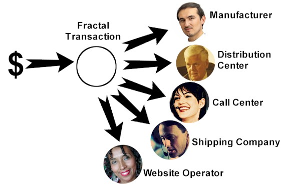 fractal-transactions-ecommerce-example
