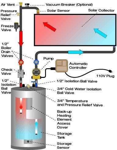 Solar+Water+Heater+Diagram+Palm+Coast