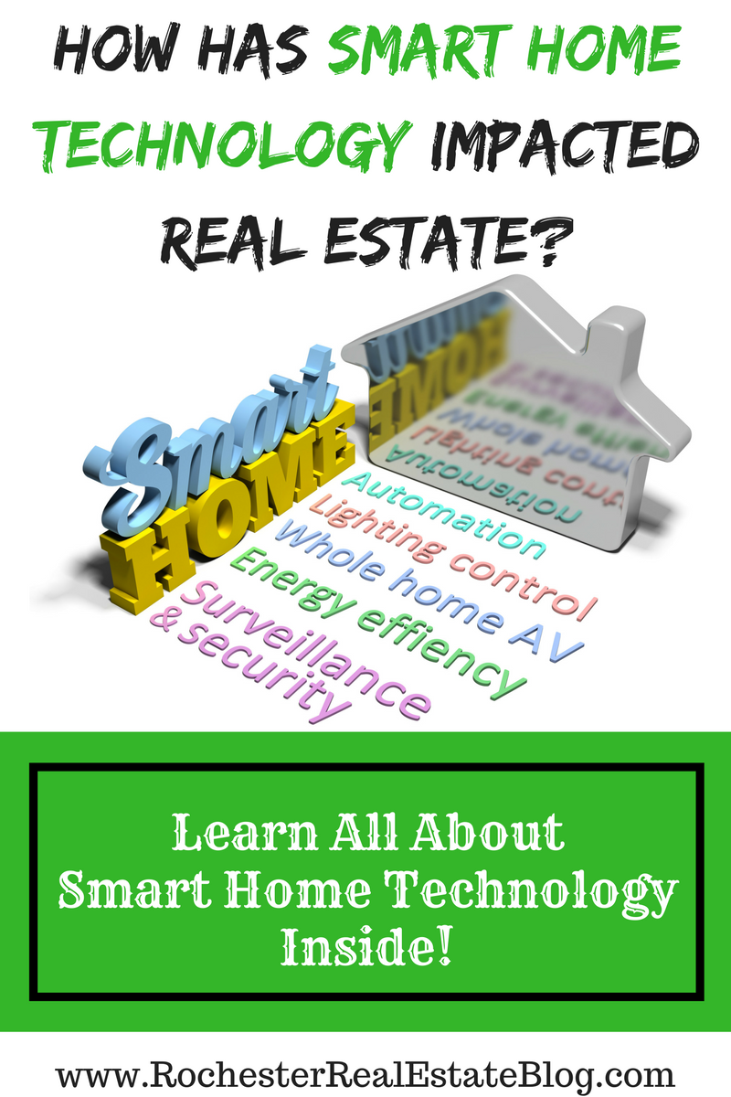 how-has-smart-home-technology-impacted-real-estate