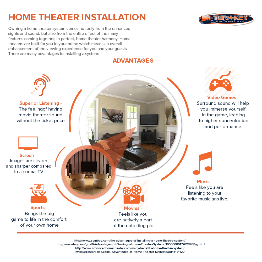 home theater turnkey multimedia solutions