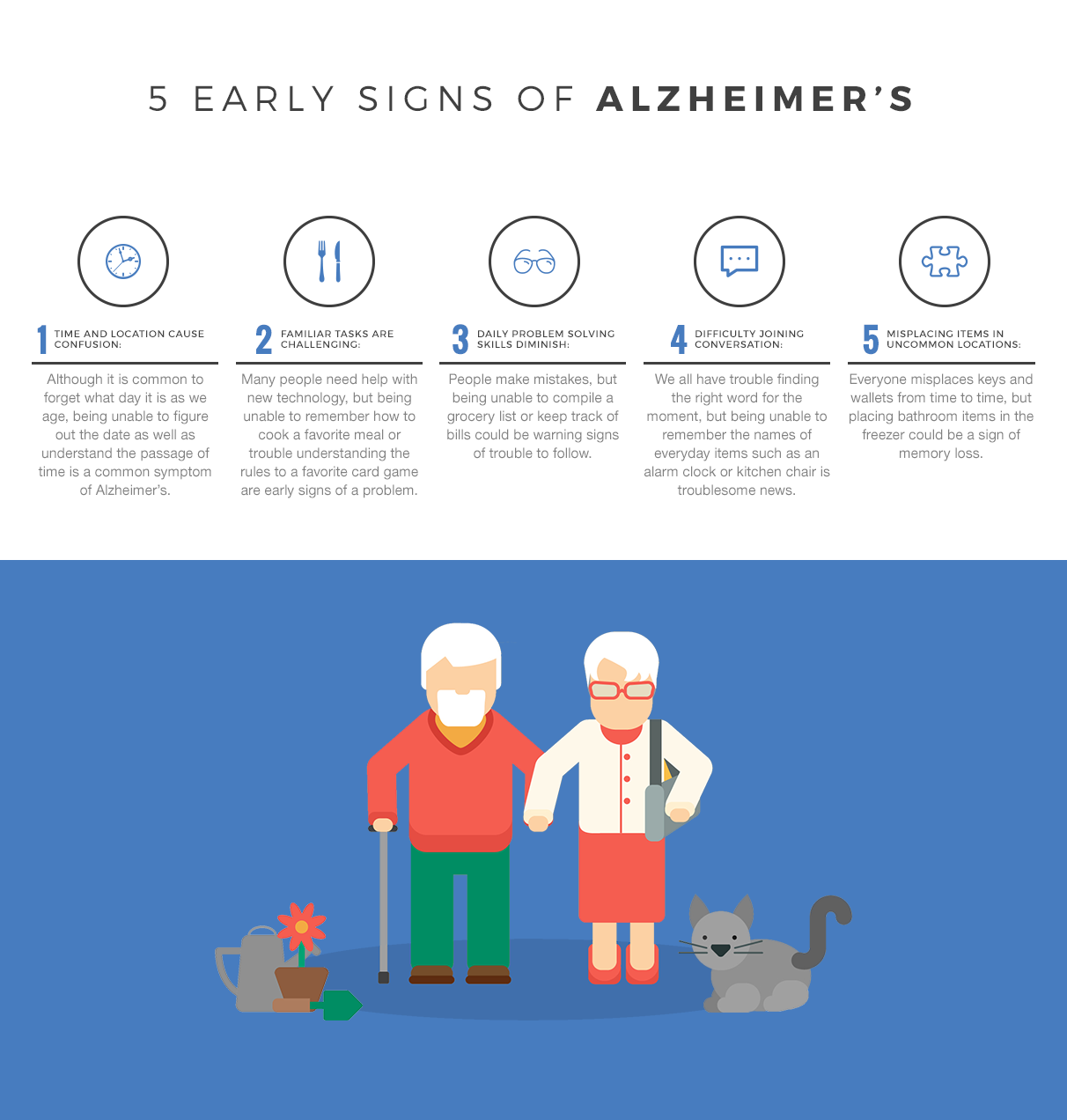 Five Early Warning Signs of Alzheimer's Disease Infographic